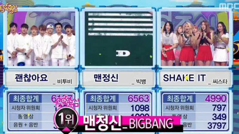 """BIGBANG Gets 2nd Win With """"Sober"""" on """"Music Core"""" + Comebacks by Girls' Generation, Girl's Day, and More"""