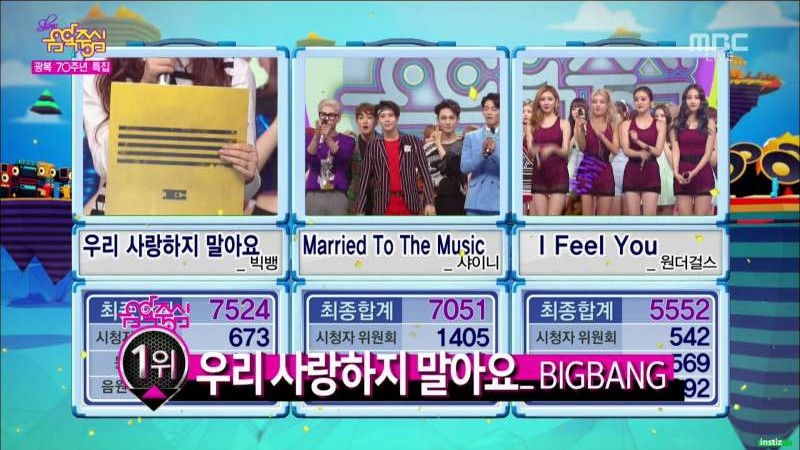 """BIGBANG Takes 1st Win for """"Let's Not Fall in Love"""" on """"Music Core,"""" Performances from SHINee, Wonder Girls, and More"""