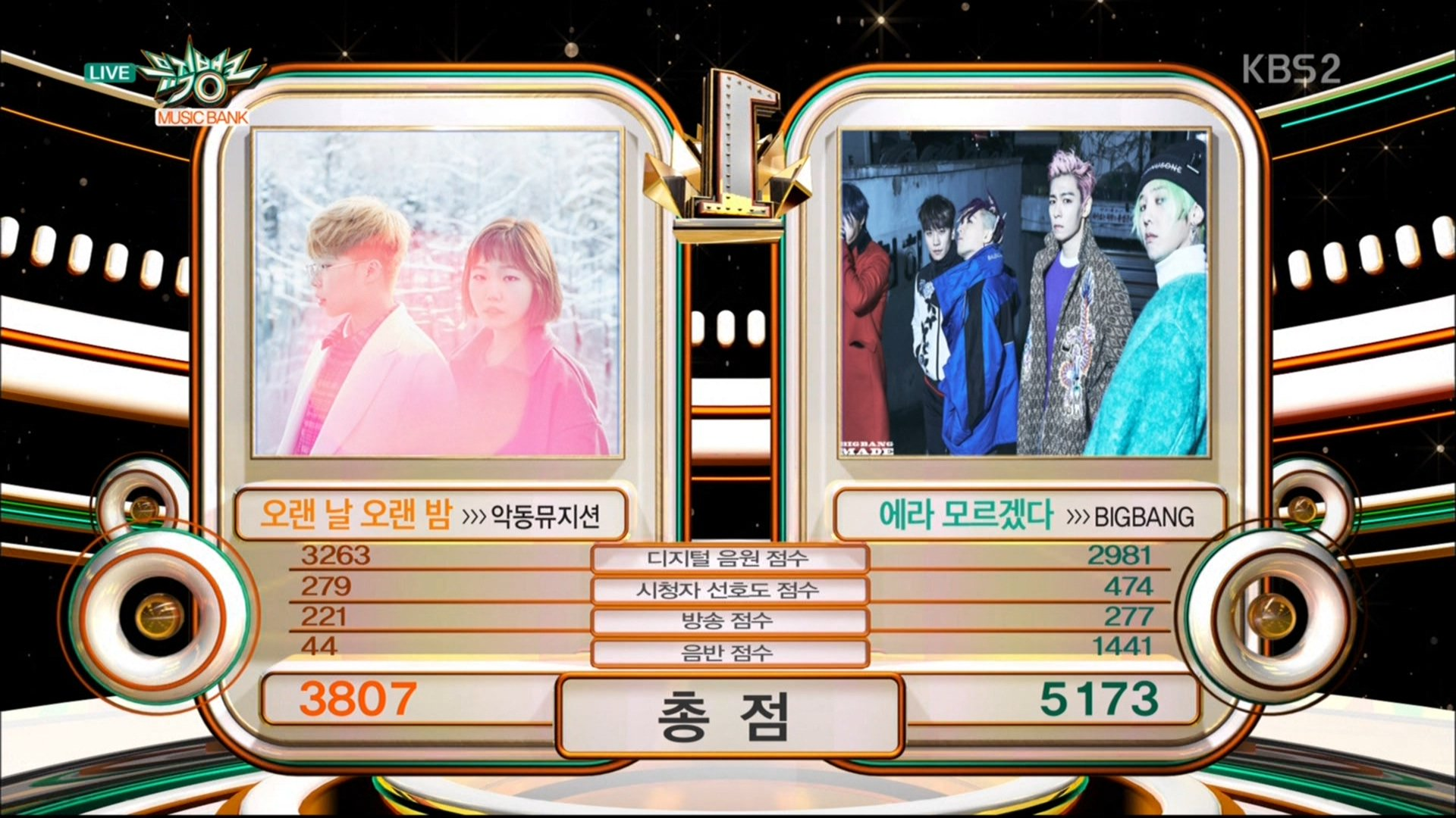 bigbang music bank win fxxk it