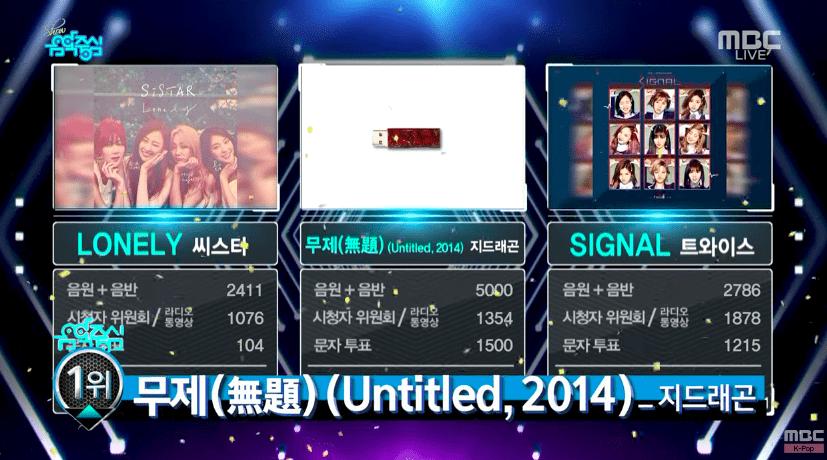 Music Core1